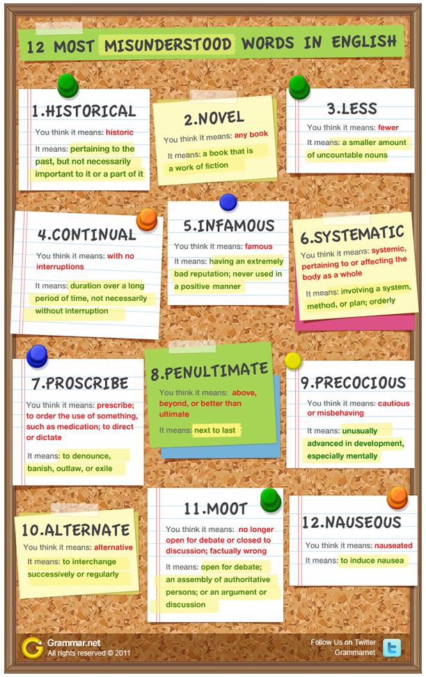 12 most misunderstood English words